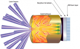 Illustration of laser beams driving an indirect plasma shock wave through the reservoir consisting of a beryllium ablator