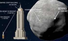 Comparizon of asteroid size with buildings