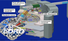 Schematic of proton experiment at NIF