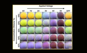 Varied colors of electrophoretic deposition (EPD) displays,